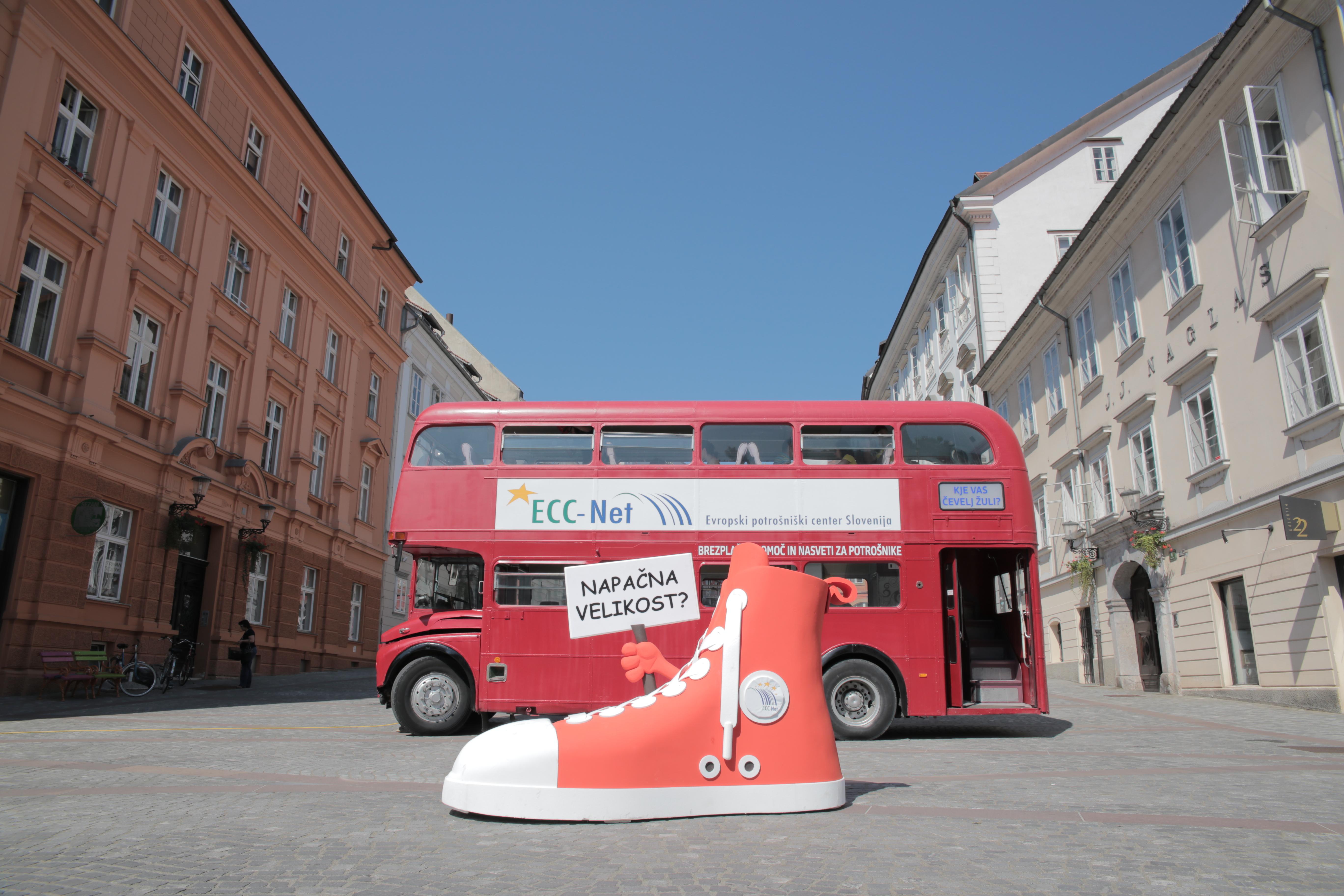 EPC Slovenija